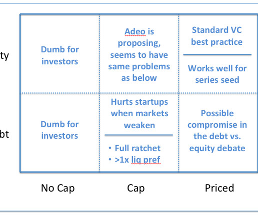 features of equity finance